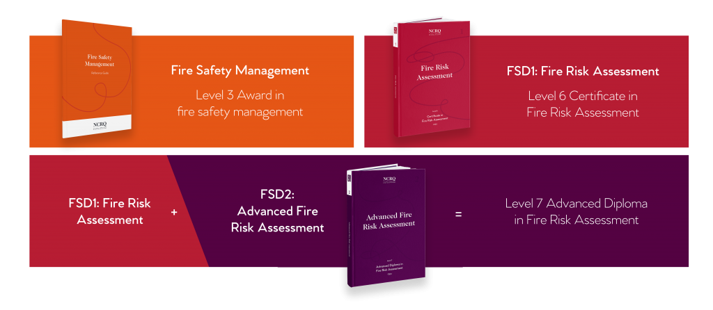 Fire Risk Assessment Qualifications